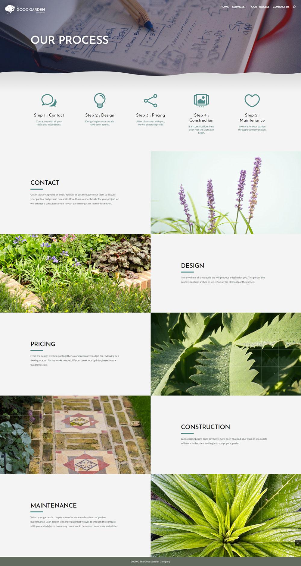 Good Garden Co